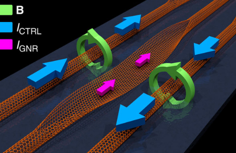 New spin on future of transistors with novel design