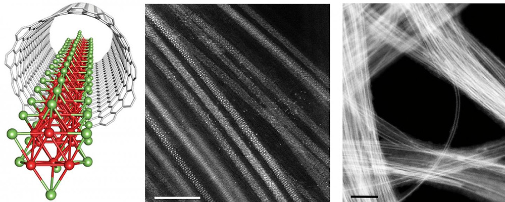 This is a schematic and electron microscopy images of single wires of molybdenum telluride formed inside carbon nanotubes. These 1D reaction vessels are a good fit for the wires, and confine the chemical reactions which create them to one direction. Epitaxial (layer by layer) growth can then proceed along the inner walls of the tubes.  @ Tokyo Metropolitan University