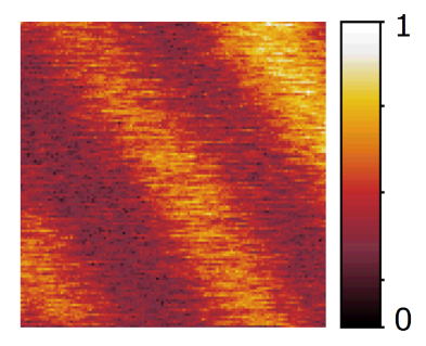 Researchers from the HZDR and TU Dresden initially study a known thin-layer sample made of silicon and germanium using their novel nanoscope. Short Laser pulses excite the electrons in the bright stripes, which are several hundred nanometers wide, whereby the otherwise transparent sample at these locations becomes reflexive. Image: TU Dresden