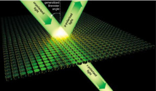 A periodic array of nanodisks in a silicon surface can generate two kinds of polarized light from any angle. © 2016 A*STAR Data Storage Institute