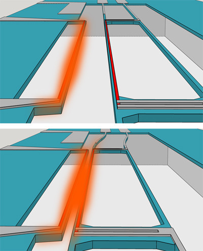 Schematic of two beams at different temperatures exchanging heat using light. In the situation when the beams are far from each other (top), heat transfer resulting from thermal radiation is small. When the beams are brought very close from each other (bottom) heat transfer becomes almost 100 times larger than predicted by conventional thermal radiation laws. —Images courtesy of Raphael St-Gelais, Lipson Nanophotonics Group