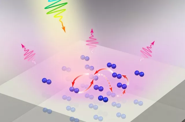 In this image, light strikes a molecular lattice deposited on a metal substrate. The molecules can quickly exchange energy with the metal below, a mechanism that leads to a much faster response time for the emission of fluorescent light from the lattice.  Courtesy of the researchers