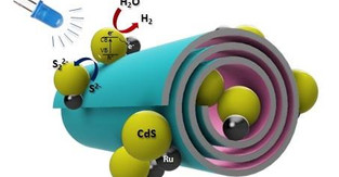 Photo catalysts show promise in creating self-cleaning surfaces and disinfecting agents