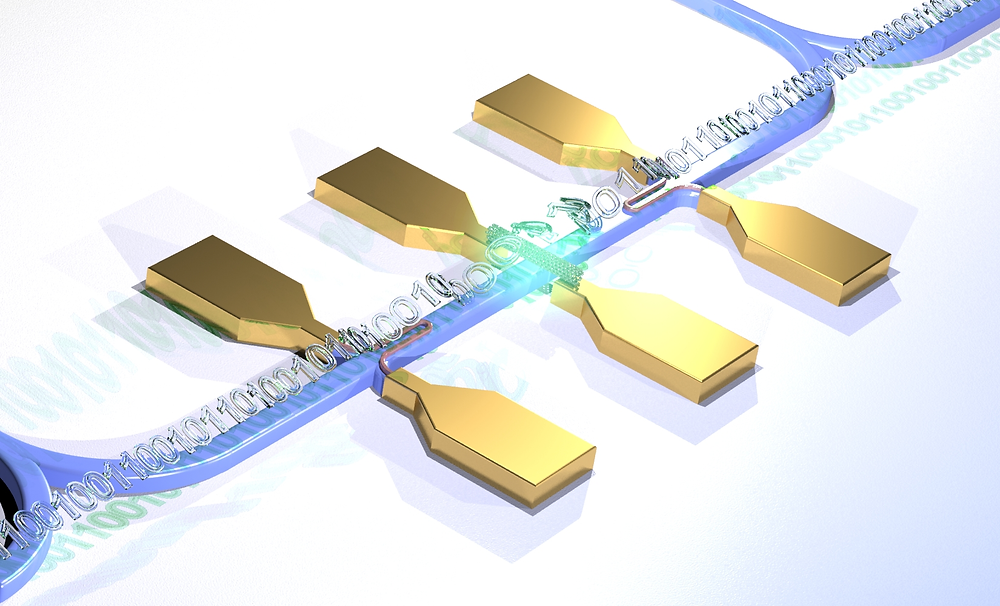 Carbon tube (center) as a photon source and superconducting nanowires as receivers constitute part of the optical chip (Photo: W.Pernice/WWU)