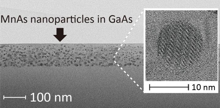 Transmission electron microscope images of MnAs nanoparticles in GaAs.  ©2019 Ohya Laboratory
