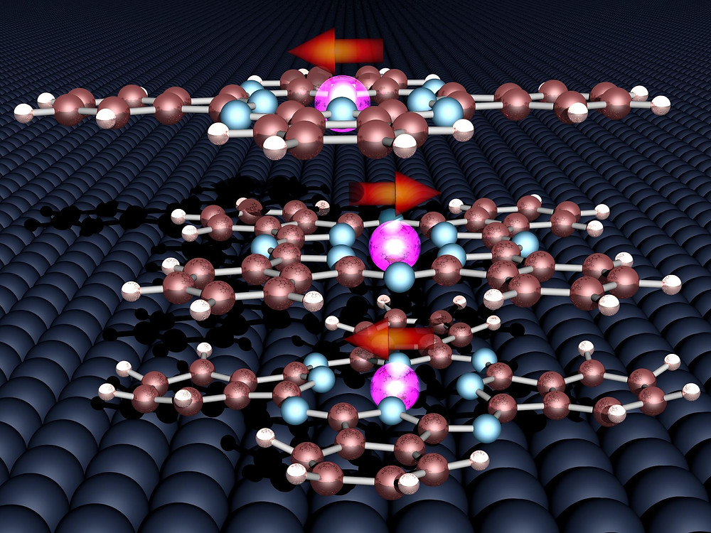 The magnetic moments of the three organic molecules and the cobalt surface align very stably relative to each other. (Photo: M. Gruber, KIT)
