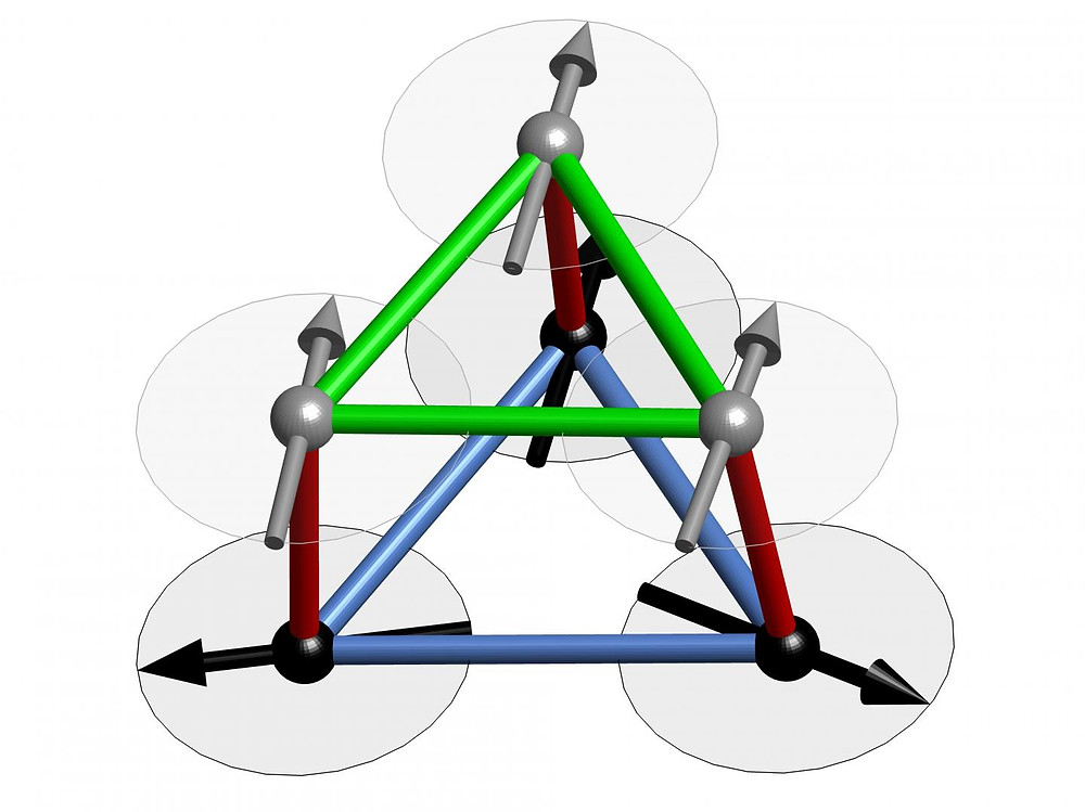 This is a section from the crystal lattice of Calcium-chromium oxide showing how the spins are subject to conflicting demands. In this ball-and-stick model, the green and red sticks connecting the atoms (grey and black balls) represent ferromagnetic interactions while the blue sticks represent anti-ferromagnetic interactions. @ HZB