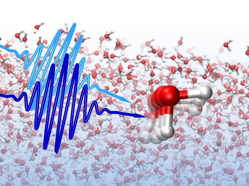 The lifetime of local water structures is probed using ultrafast laser pulses. © Yuki Nagata / MPI-P