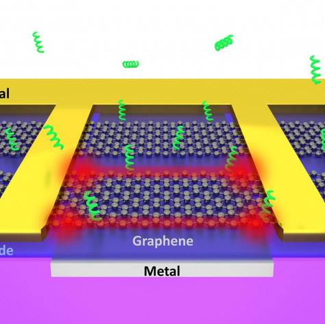 Researchers develop graphene nano 'tweezers' that can grab individual biomolecules