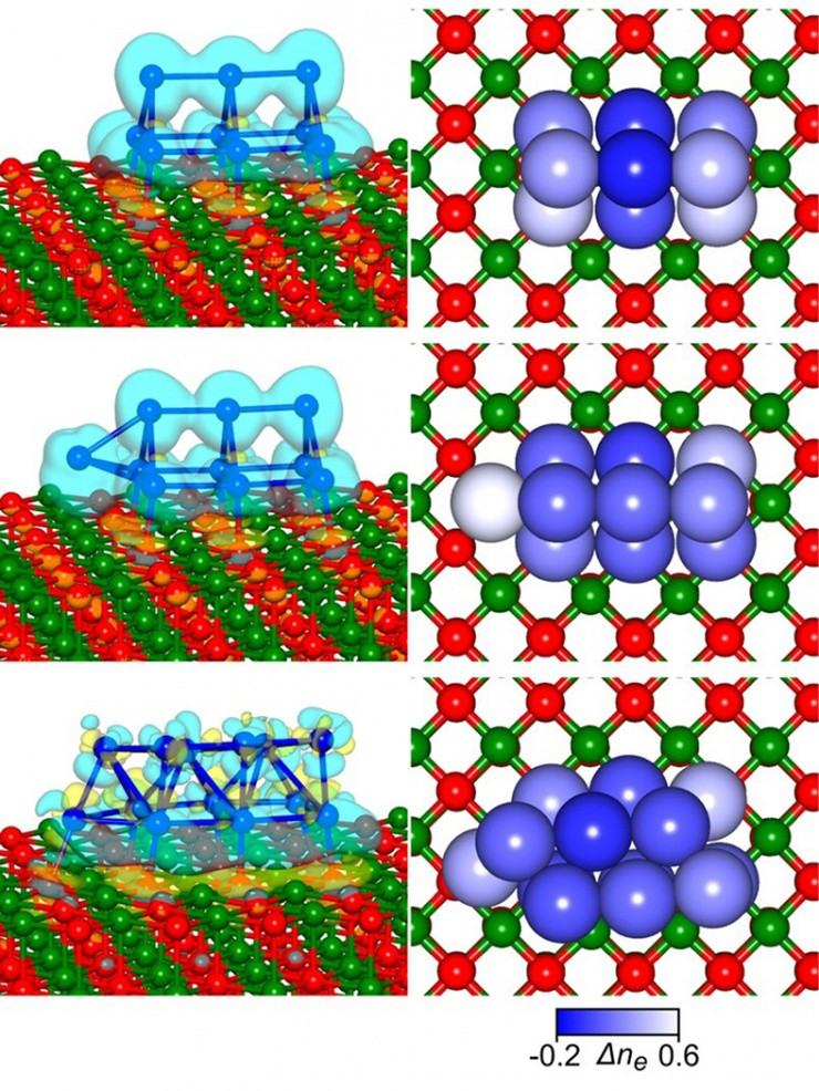 Shown (top to bottom) are the structures of platinum 9, platinum 10 and platinum 13 determined through first-principles electronic structure optimization. Dark blue spheres represent platinum atoms, magnesium atoms are in green and oxygen atoms in red. The light blue surfaces represent the excess electronic charge donated to the platinum clusters from the underlying magnesia surface. (Credit: Uzi Landman, Georgia Tech)