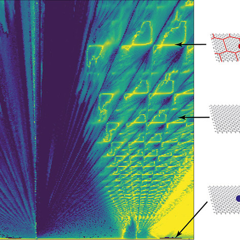 Manchester group discover new family of quasiparticles in graphene-based materials