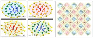 Square lattice of merons and antimerons @ RIKEN