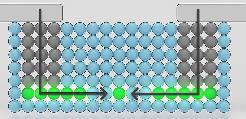 Artist's illustration of part of the method developed at NIST to make single-atom transistors.  Credit: S. Kelley/NIST