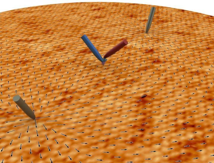 A new microscopy method developed by an ORNL-led team has four movable probing tips, is sensitive to the spin of moving electrons and produces high-resolution results. Using this approach, they observed the spin behavior of electrons on the surface of a quantum material. @ Saban Hus and An-Ping Li/Oak Ridge National Laboratory, U.S. Dept. of Energy