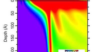 Investigating buried interfaces in ferroelectric materials