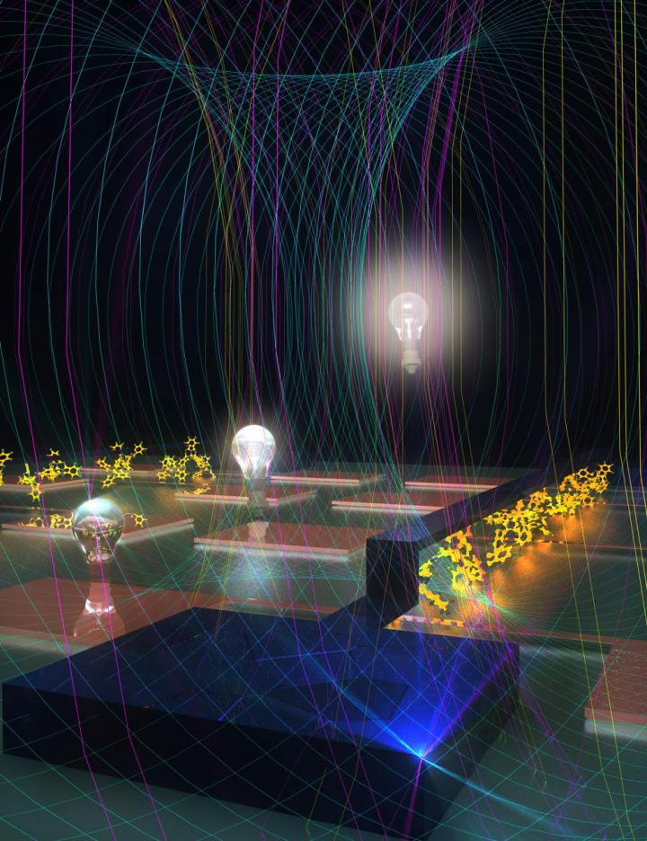 This is an artist's impression of the magnetic field and current generated by the new photovoltaic device. @ nanoGUNE