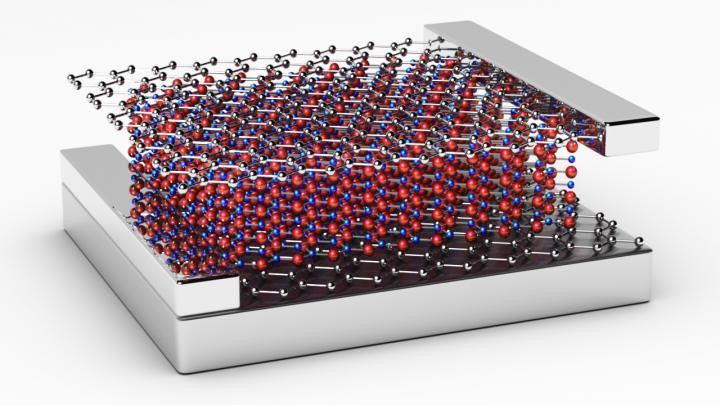 This is an insulating boron nitride sandwiched between two graphene sheets. © EPFL/ LPQM