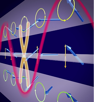 A team of researchers generates ultra-short spin waves in an astoundingly simple material