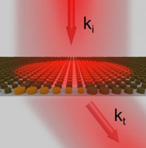 Complete control of light waves would allow the miniaturization of traditional optical components, such as lenses, polarizers or beam-splitters, to nanoscale sizes while dramatically increasing their performance and resolution. Copyright : Credit: Agency for Science, Technology and Research (A*STAR)