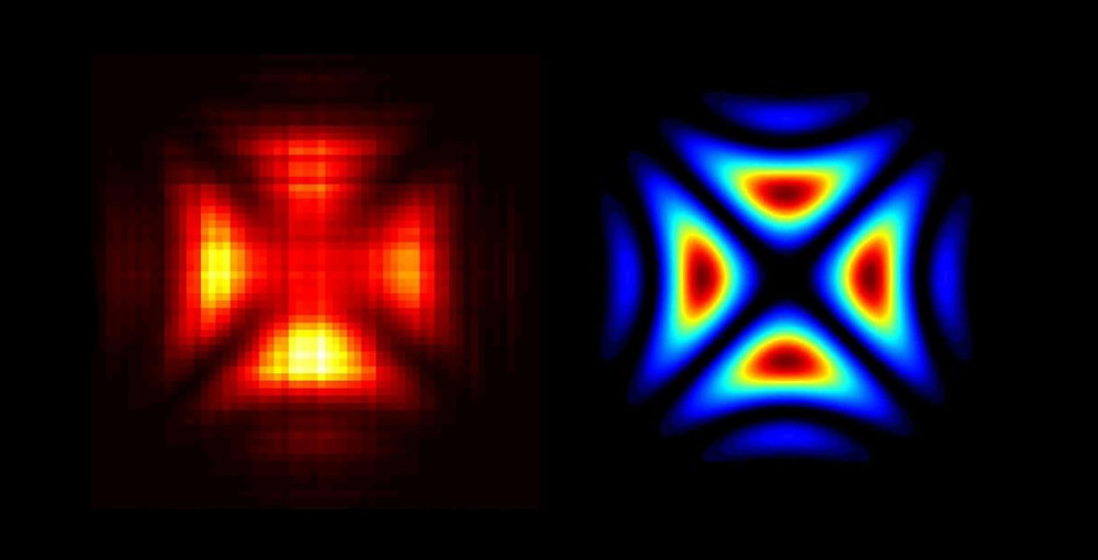 Hologram of a single photon: reconstructed from raw measurements (left) and theoretically predicted (right). @ FUW