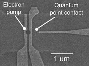 Electron microscope picture of the device used to  study single electrons. Electrons are trapped in the  circular cut-out region and counted by measuring  the current flowing through the quantum point  contact on the right. The horizontal scale bar  indicates 1 micrometre (a thousandth of a millimetre).