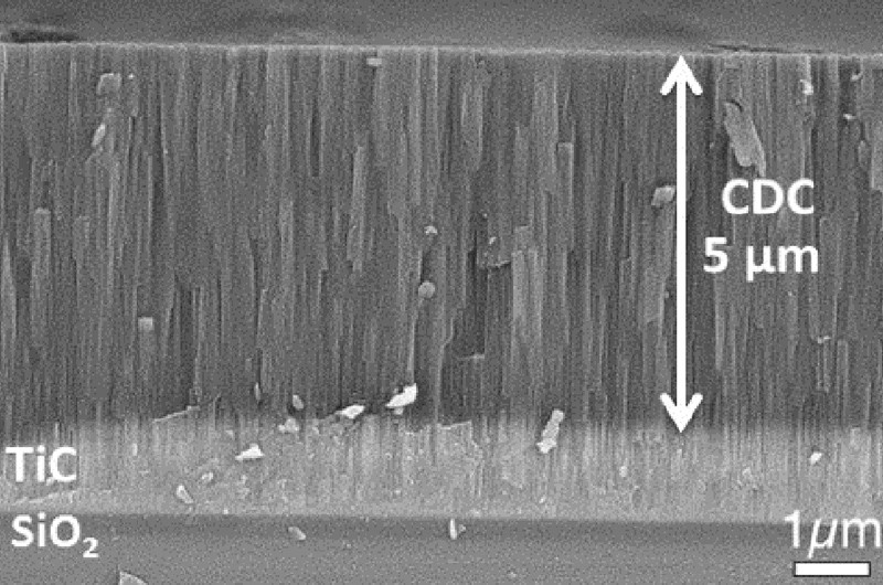 Researchers from Drexel and France's Paul Sabatier University have developed a method of carbon thin film deposition that allows microchips and their energy sources to be collocated on a silicon wafer.