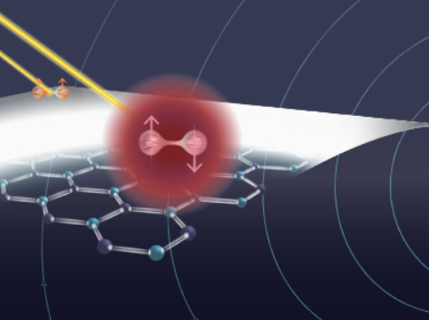 Penn engineers develop room temperature, two-dimensional platform for quantum technology