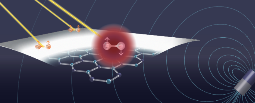 Researchers at the University of Pennsylvania's School of Engineering and Applied Science have now demonstrated a new hardware platform based on isolated electron spins in a two-dimensional material. The electrons are trapped by defects in sheets of hexagonal boron nitride, a one-atom-thick semiconductor material, and the researchers were able to optically detect the system's quantum states.  @ Ann Sizemore Blevins