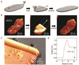 Illustration of atomically precise control of graphene-based nanostructure @ Vanderbilt University