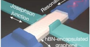 Developing the fastest and most sensitive graphene microwave bolometer