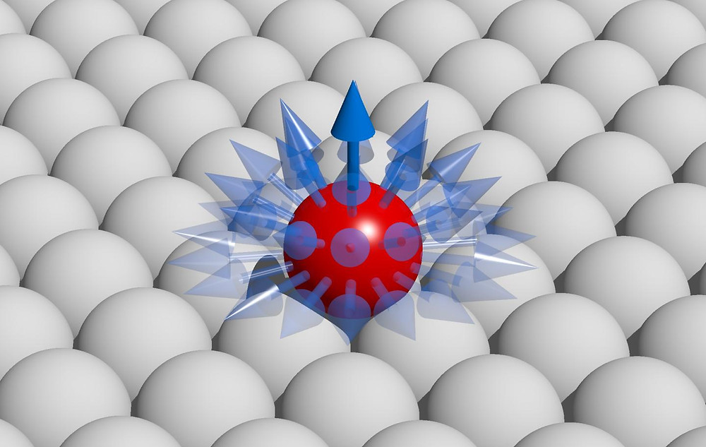 This is an artistic depiction of the magnetic fluctuations (blue arrows) of a single atom (red ball) lying on a surface (gray balls). @ Copyright: Nano Lett., DOI: 10.1021/acs.nanolett.6b01344. Copyright 2016. American Chemical Society.