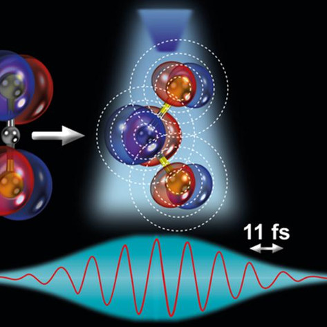 Observing a molecule stretch and bend in real-time