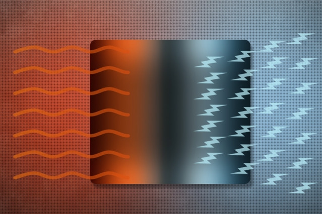 MIT researchers, looking for ways to turn heat into electricity, find efficient possibilities in certain topological materials.  @ Christine Daniloff/MIT