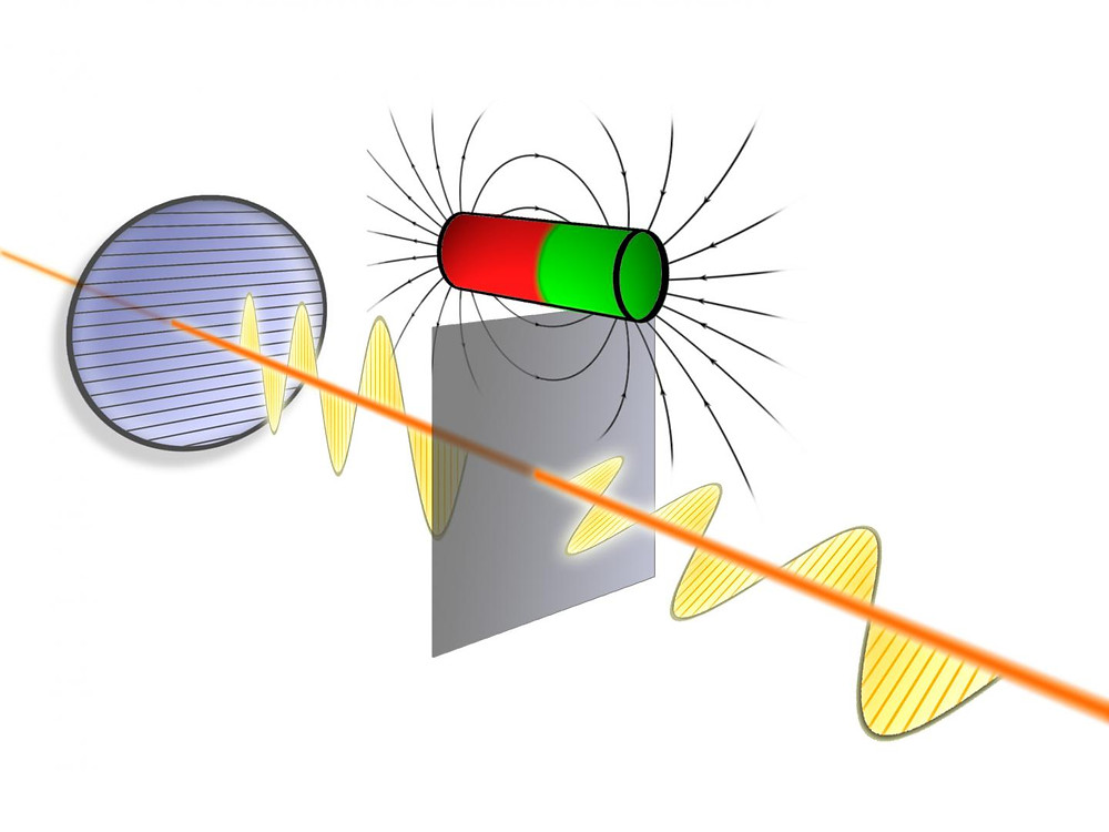 In certain materials, light waves can change their direction of polarization. @ TU Wien