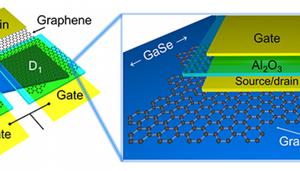 Artistic illustration of GaSe-graphene device.