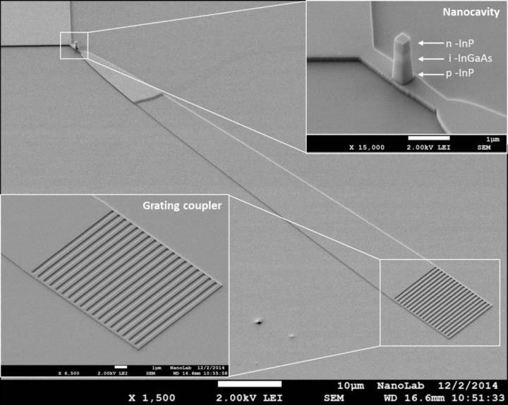 This is a scanning electron microscope picture of the new nano-LED, including some details. @ Eindhoven University of Technology