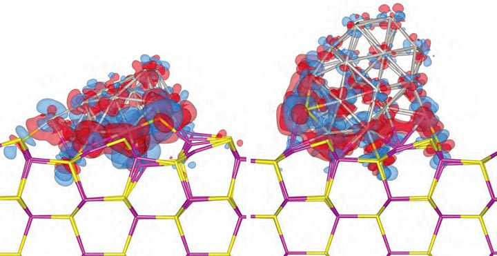"""Electron density difference isosurfaces after the adsorption of a 19-atom platinum cluster (left) and a 38-atom platinum cluster (right) on a cadmium sulfide surface. Red and blue denote electron gain and loss, respectively. Image courtesy of Shangmin Xiong, from """"Adsorption characteristics and size/shape dependence of Pt clusters on CdS surface,"""" S. Xiong, E. Isaacs and Y. Li, J. Phys. Chem. C, 2015, 119 (9), PP 4834-4842."""