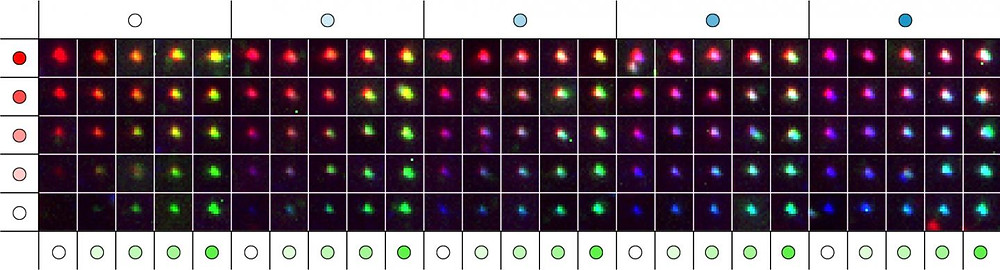 These fluorescence images show a matrix representing 124 distinct metafluorophores, that are generated by combining three fluorescent dyes with varying intensity levels. In the future, the metafluorophore's unique and identifiable color patterns can be used to analyze the molecular components of complex samples. @ Wyss Institute at Harvard University
