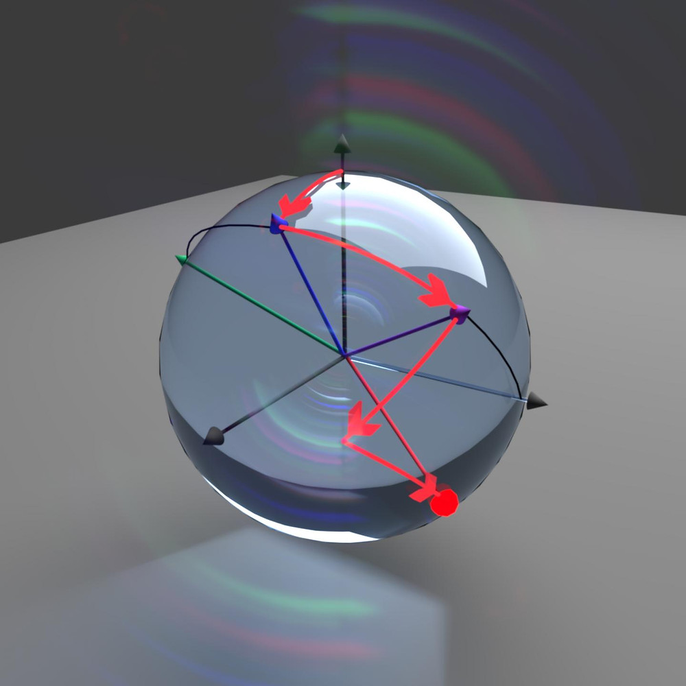 The unknown quantum state is shown as a red dot on the Bloch sphere. The algorithm estimates the gradient performing measurements with the green and purple projectors, updates the current estimate of the state (red line), and repeats until the desired accuracy is achieved. @ RMIT University