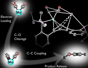 C1 to C2: Connecting carbons by reductive deoxygenation and coupling of CO Credit: Kyle Horak and Joshua Buss/Caltech