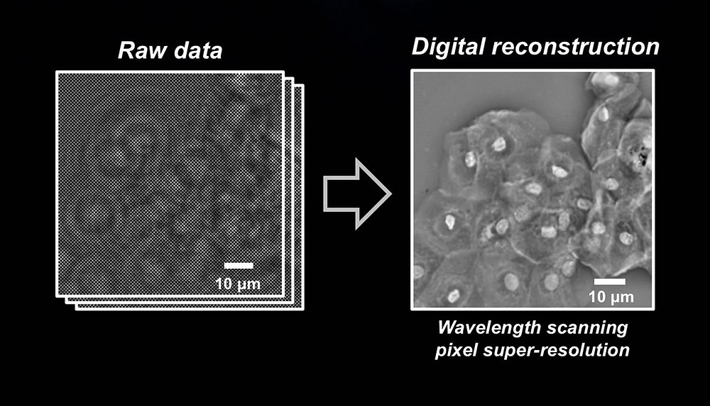 Raw data is transformed into the pixel super-resolution image.