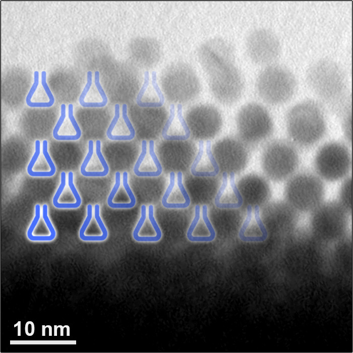 A cluster of gold nanoparticles under a transmission electron microscope. Empty spaces between the nanoparticles can serve as nanoflasks, as suggested by the drawing