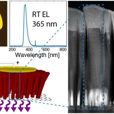 New nanomaterial to replace mercury