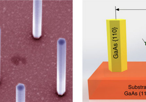 New method to dissipate heat in electronic devices