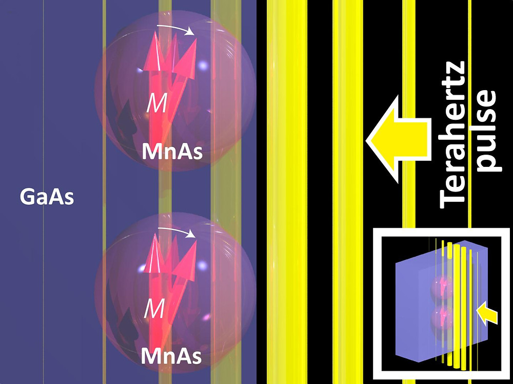 The Ohya research group successfully affected spin by 20 percent in under a picosecond. This is a promising technique for ultrafast nonvolatile memory devices.  © 2019 Ohya Laboratory