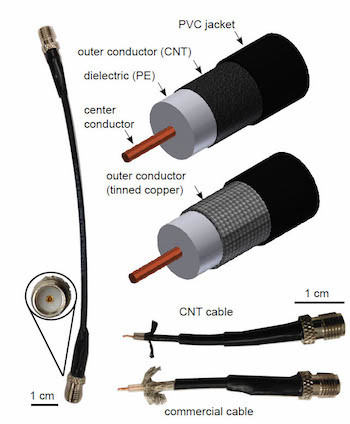 Replacing the braided outer conductor in coaxial data cables with a coat of conductive carbon nanotubes saves significant weight, according to Rice researchers. Courtesy of the Pasquali Lab