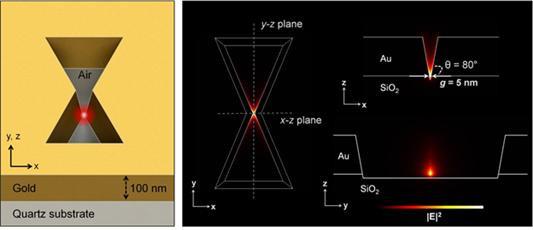 Constructed 3D Gap-Plasmon Antenna Structure