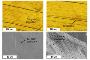 Copper substrate is shown in the process of being coated with graphene. At left, the process begins by treating the copper surface, and, at right, the graphene layer is beginning to form. Upper images are taken using visible light microscopy, and lower images using a scanning electron microscope. Courtesy of the researchers