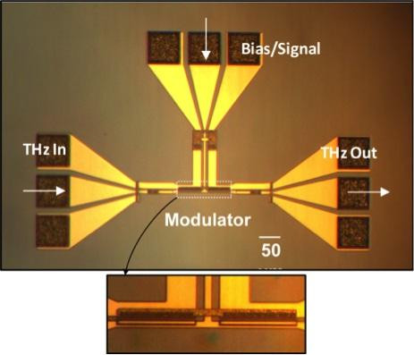 THz waves confined in a novel slot waveguide interact with tunable, two-dimensional electron gas. @ Nano Lab, Tufts University School of Engineering