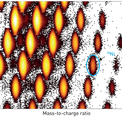 Nickel-78 is a 'doubly magic' isotope, supercomputing calculations confirm